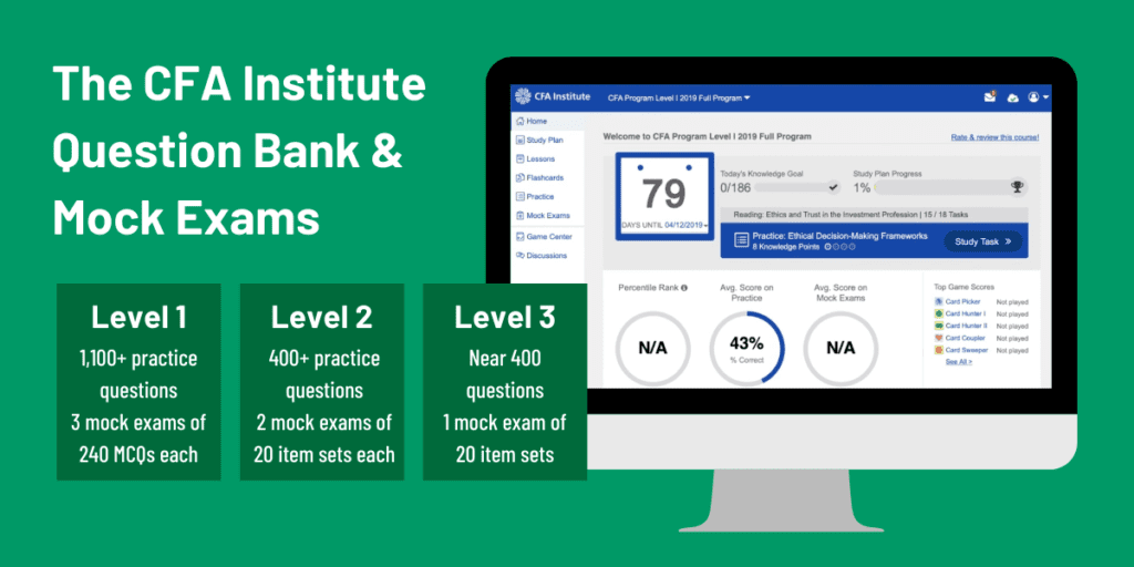 CFA Institute Question Bank and Mock Exams