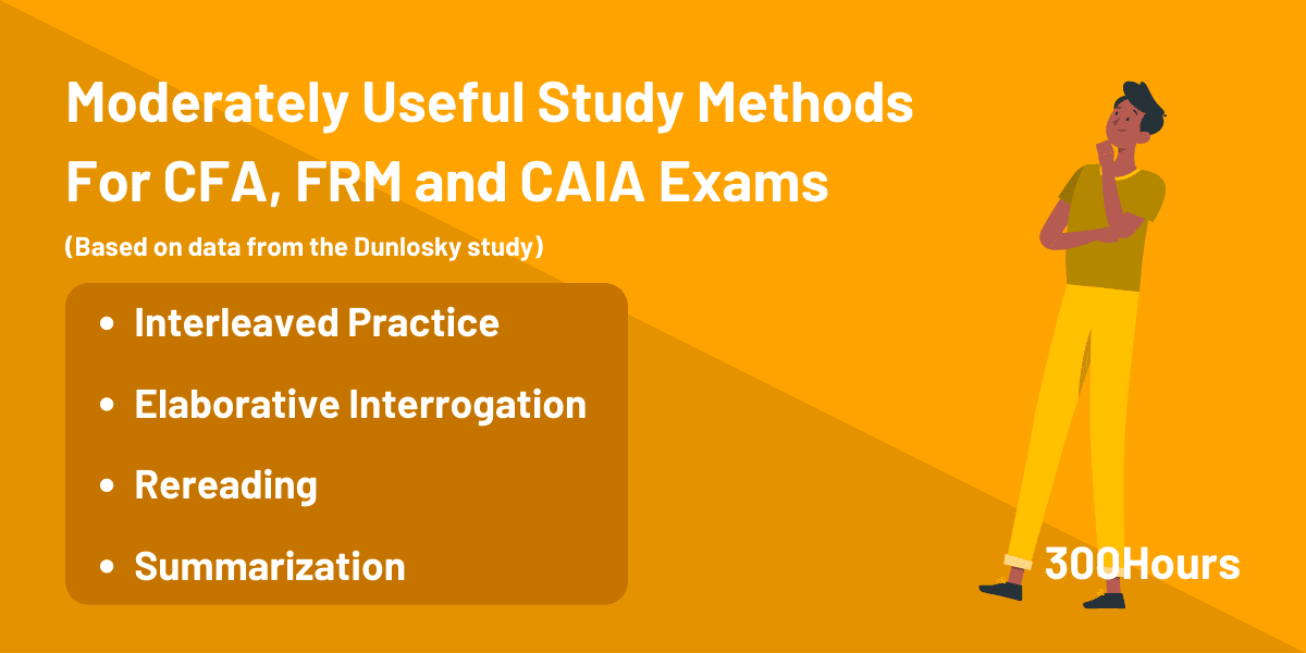Moderately Useful Study Methods for CFA, FRM and CAIA Exams Based on Dunlosky Study